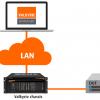 Xena Networks - Valkyrie - Stateless Ethernet traffic generation and analysis platform