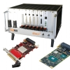 Abaco - VP430 Development Kit