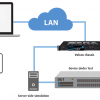 Xena Networks - Vulcan - Stateful Ethernet Traffic Generation and Analysis platform