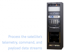 AMERGINT - Satellite Test Systems