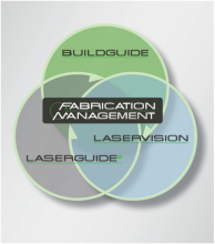 Aligned Vision - Fabrication Management