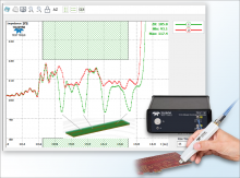Using TDR Technology to Debug and Solve Signal Integrity Impairments
