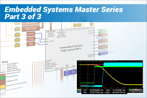 Debug Embedded Systems with Your Oscilloscope - Part Three: Real-world Examples