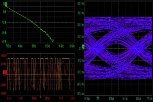 How to Characterize Lossy Interconnects in High-speed Designs