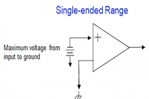 Probe Safety Demystified: Dynamic Range and Voltage Swing