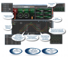 Yokogawa - GA10 Data Logging Software