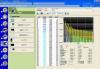Yokogawa - Harmonic Analysis Software for WT3000/WT3000E (761922)