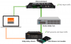 Xena Networks - Chimera - Network Impairment Emulation