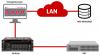 Xena Networks - Vantage - Ethernet production line tester